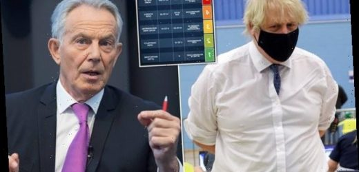 Tony Blair sets out his OWN lockdown exit strategy
