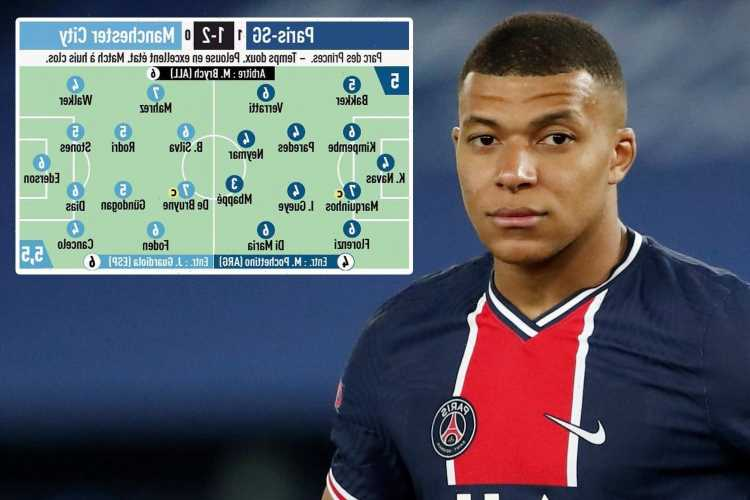 Mbappe given just 3/10 by L'Equipe and NOBODY gets above a 7 as they lay into PSG striker's 'ghost' display vs Man City