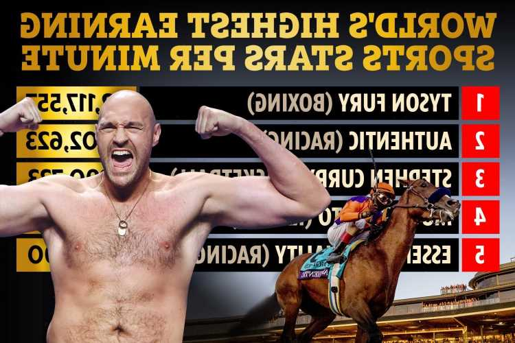 World's richest racehorse made £400k PER MINUTE in 2020 – more than 20 times Ronaldo and Messi but less than Tyson Fury