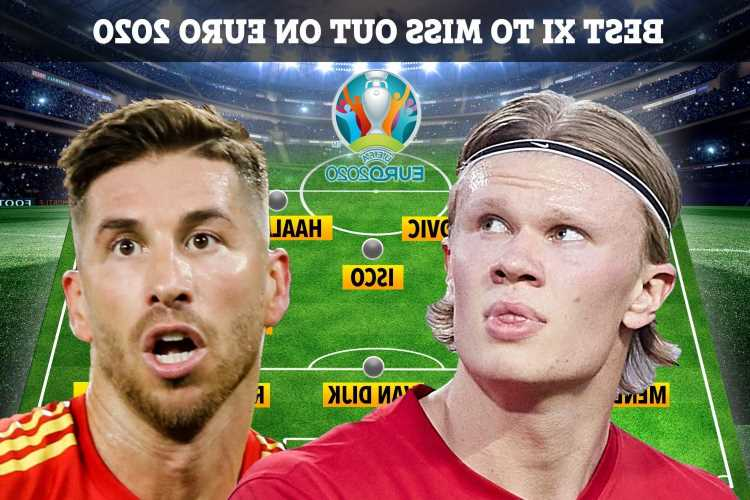 Best XI of superstars who will NOT be at Euro 2020 including Sergio Ramos, Erling Haaland and Virgil Van Dijk
