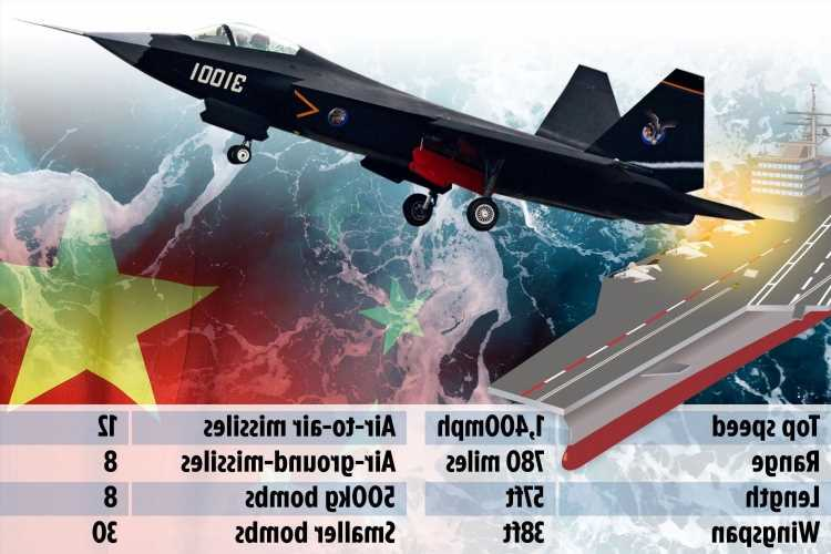 China to launch new stealth fighter from Beijing's biggest ever aircraft carrier in warning shot to the West