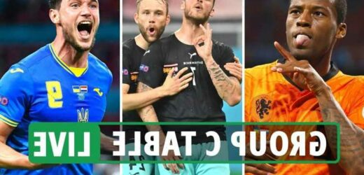 Euro 2020 Group C LIVE TABLE AND STANDINGS: Netherlands guarantee top with Ukraine and Austria in winner-takes-all clash