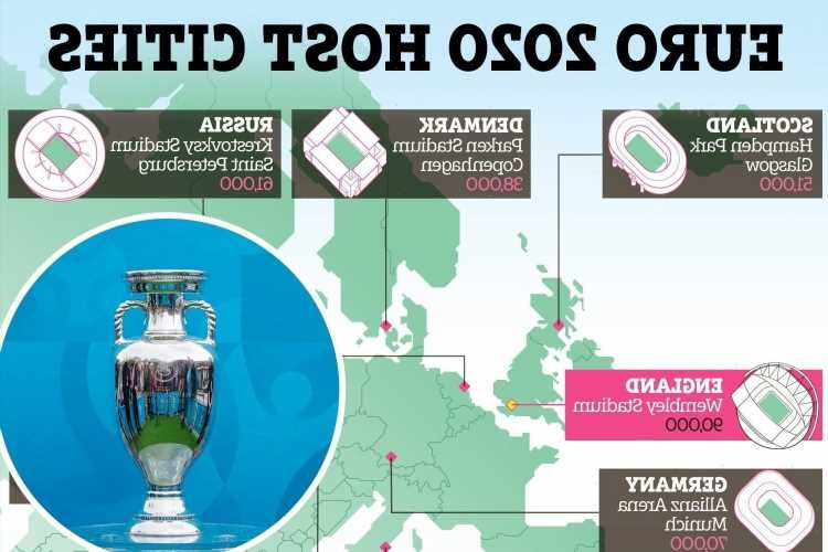 Euro 2020 venues: What countries are hosting the tournament and is the final at Wembley?