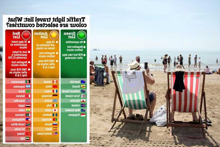 Grant Shapps refuses to confirm green list holiday destinations for summer & says Govt 'can't take chance' with travel