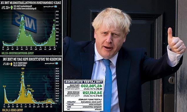 Boris Johnson puts faith in the public's common sense on July 19