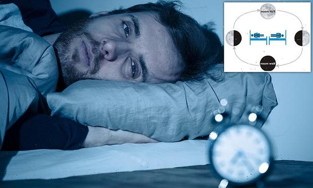 Men sleep worse during the first half of the lunar cycle, study finds
