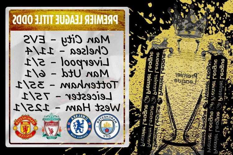 Premier League winner – Man Utd and Chelsea odds slashed after transfer deadline day, Liverpool drift, Arsenal 250/1