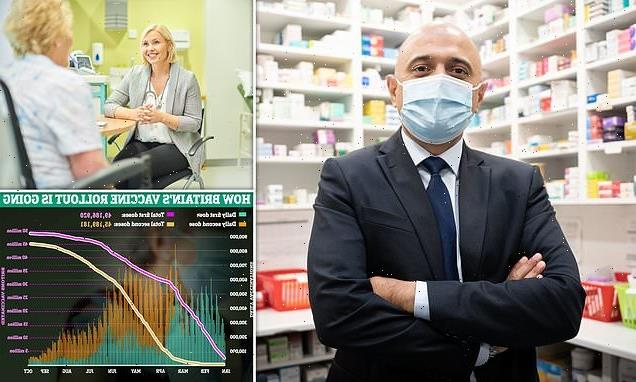 A face-to-face revolution: Sajid Javid launches overhaul in GP access
