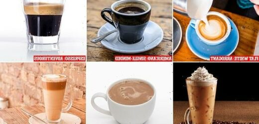 What your coffee order says about YOU